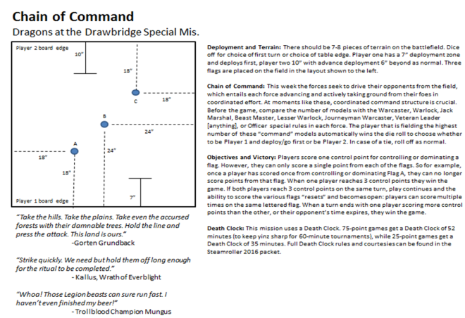 chain-of-command-mission